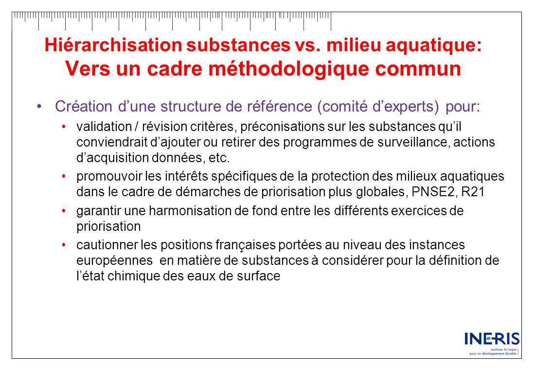Hiérarchisation substances vs