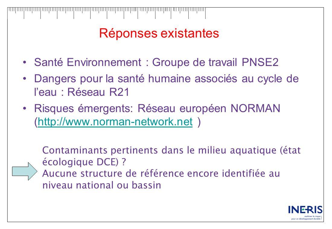 Réponses existantes Santé Environnement : Groupe de travail PNSE2