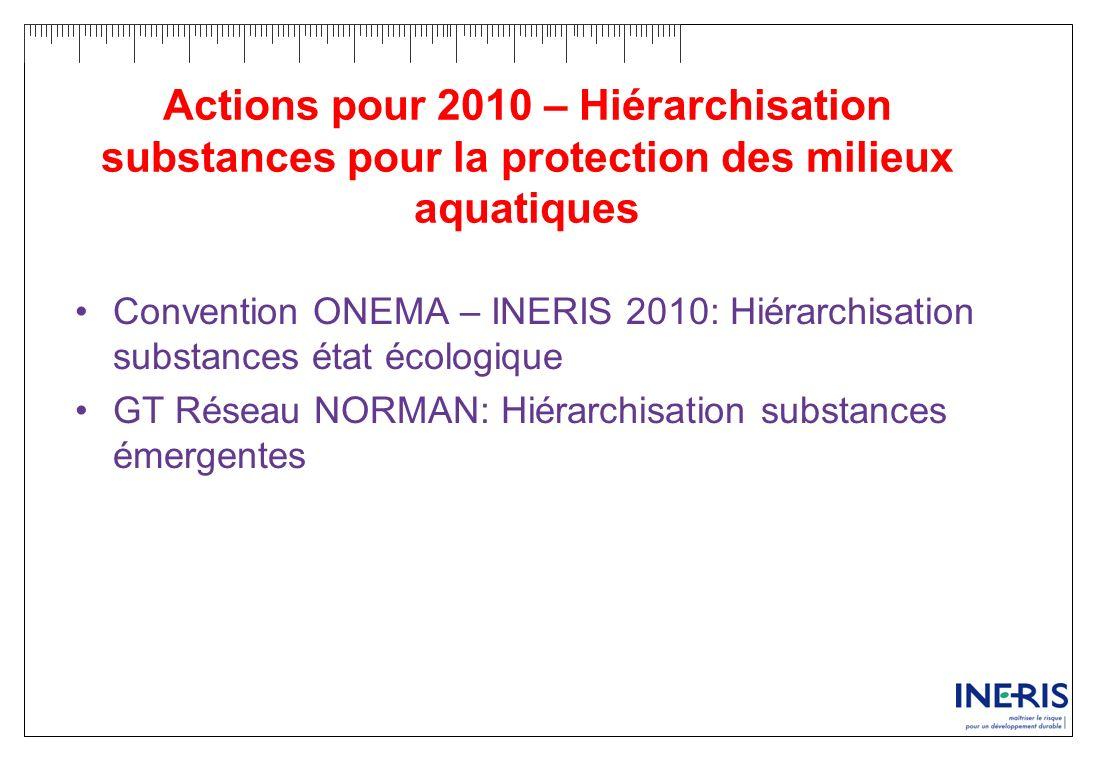Actions pour 2010 – Hiérarchisation substances pour la protection des milieux aquatiques