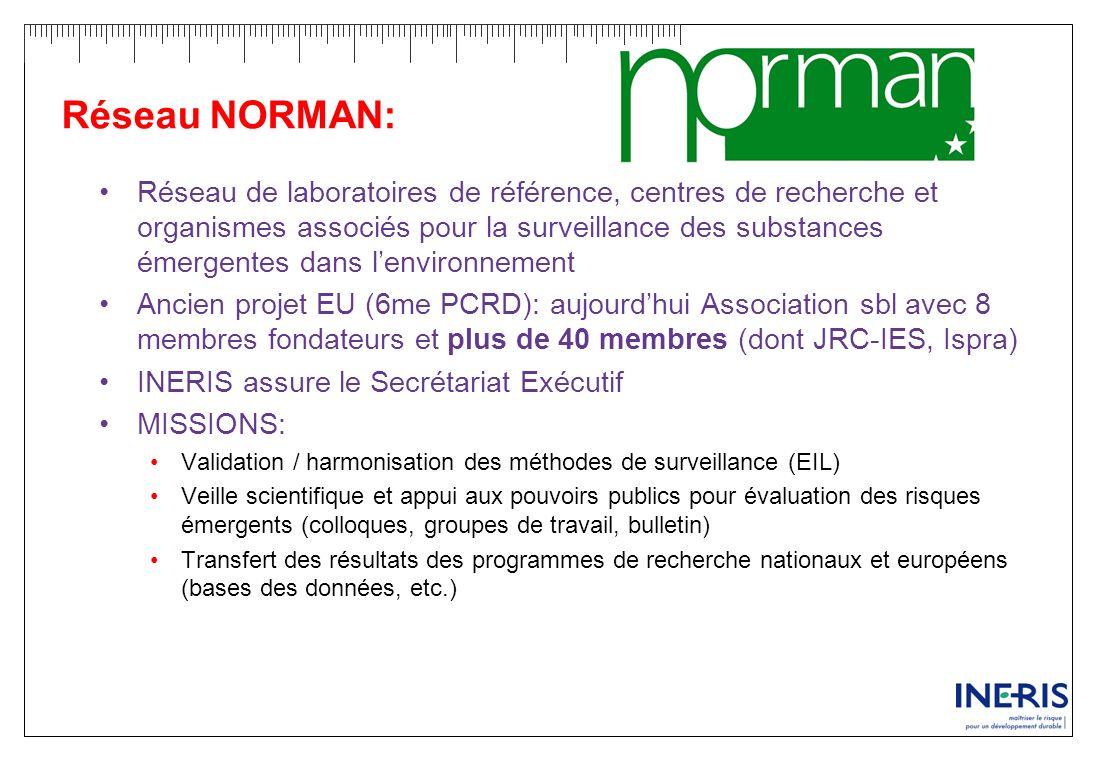 Réseau NORMAN:
