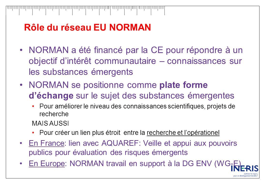 Rôle du réseau EU NORMAN
