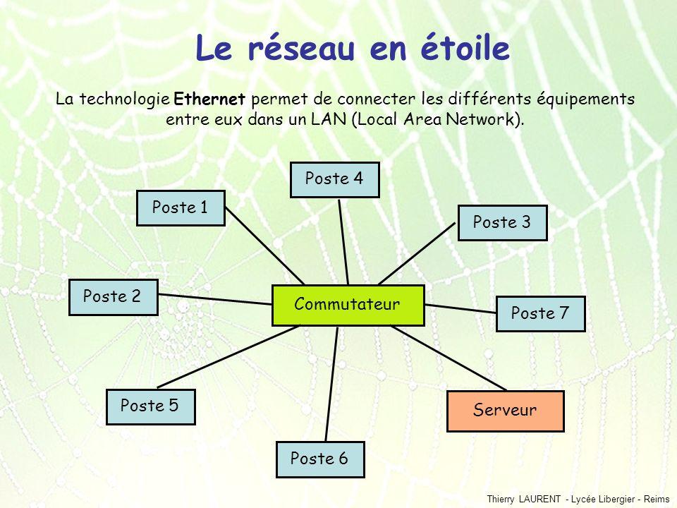 Le réseau en étoile La technologie Ethernet permet de connecter les différents équipements entre eux dans un LAN (Local Area Network).