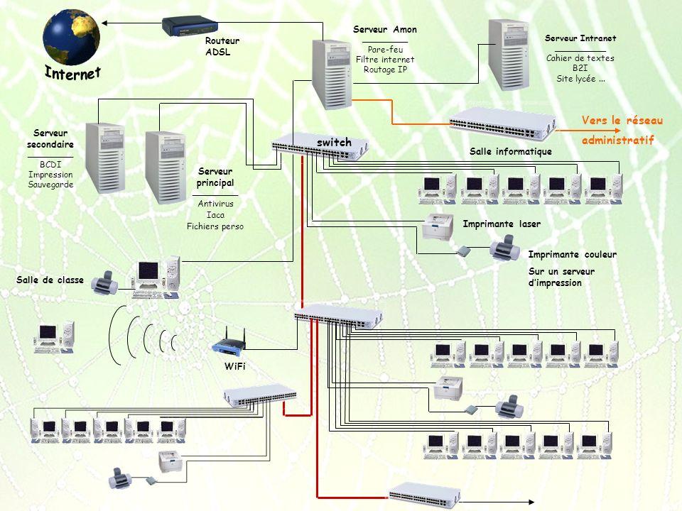 Vers le réseau administratif