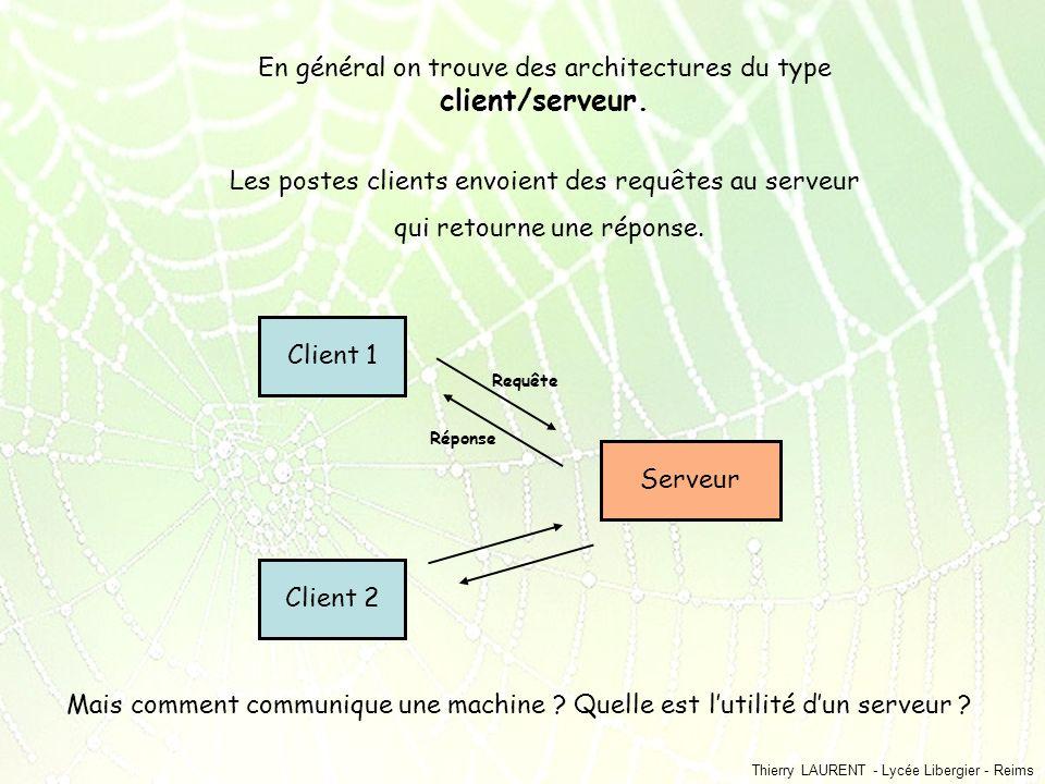 En général on trouve des architectures du type client/serveur.