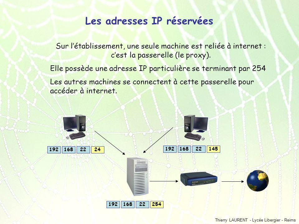 Les adresses IP réservées