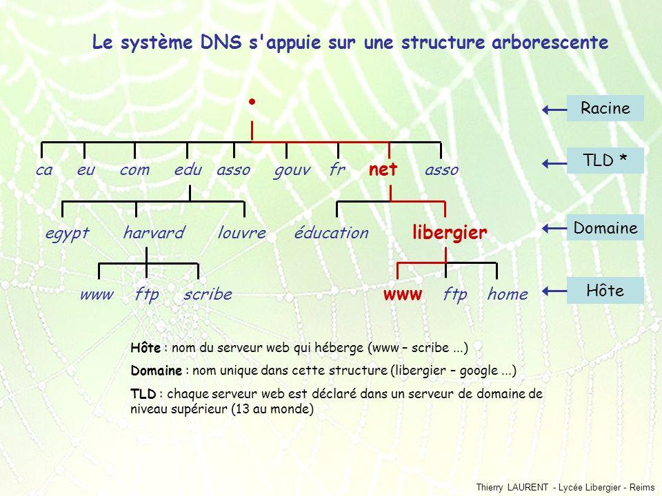 Le système DNS s appuie sur une structure arborescente