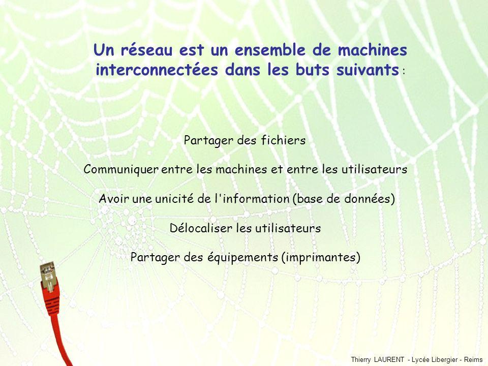Un réseau est un ensemble de machines interconnectées dans les buts suivants :