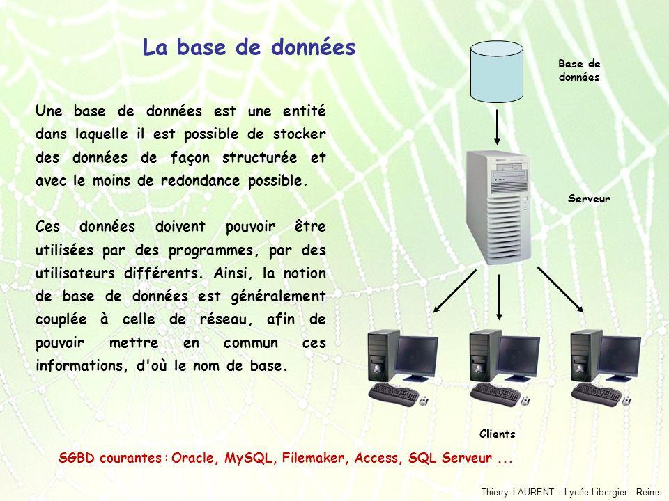 La base de données Base de données.