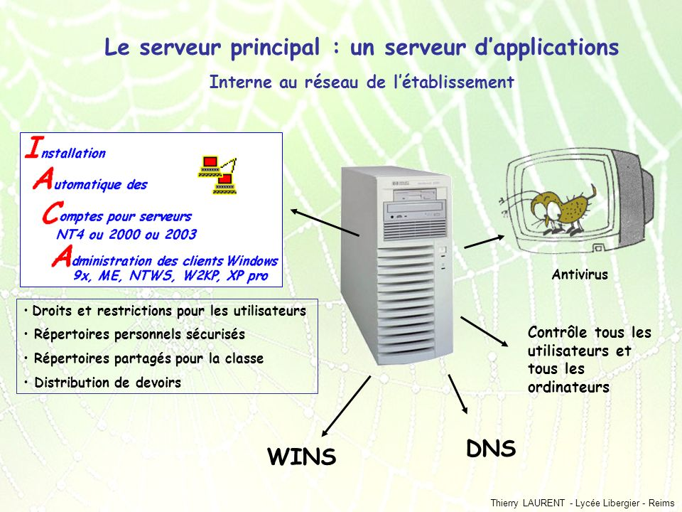 Le serveur principal : un serveur d'applications