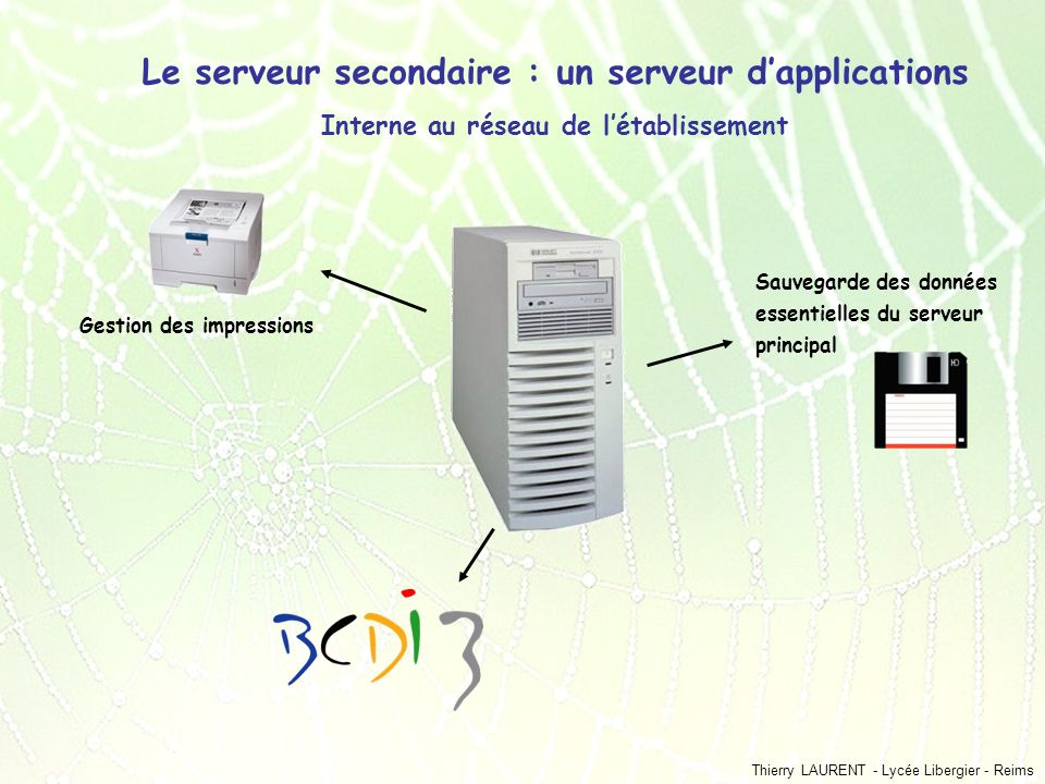Le serveur secondaire : un serveur d'applications