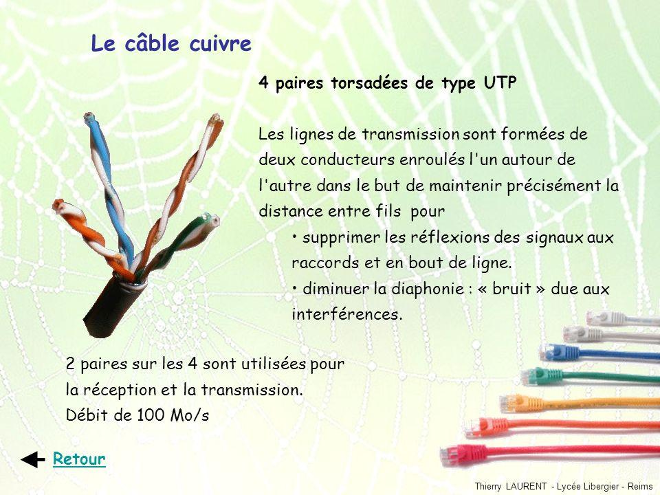 Le câble cuivre 4 paires torsadées de type UTP