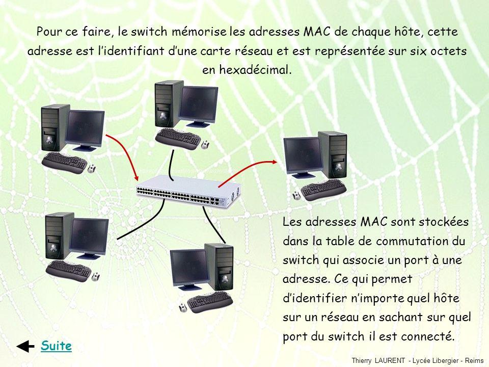 Pour ce faire, le switch mémorise les adresses MAC de chaque hôte, cette adresse est l'identifiant d'une carte réseau et est représentée sur six octets en hexadécimal.