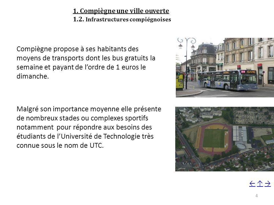 1. Compiègne une ville ouverte 1.2. Infrastructures compiégnoises