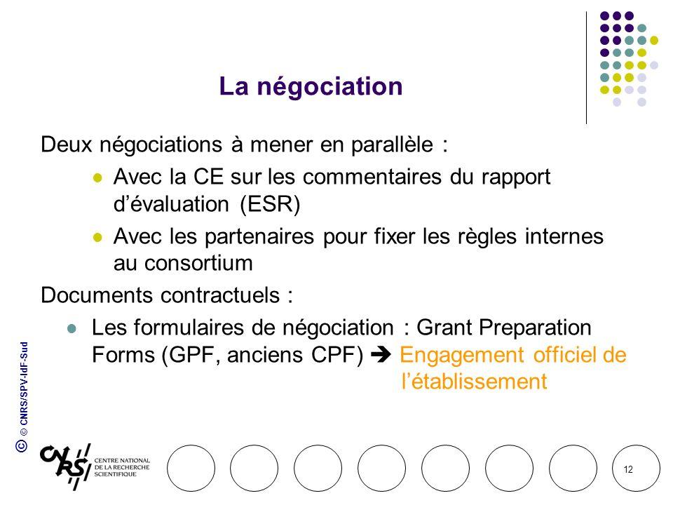 La négociation Deux négociations à mener en parallèle :