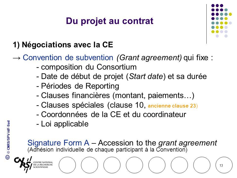Du projet au contrat 1) Négociations avec la CE
