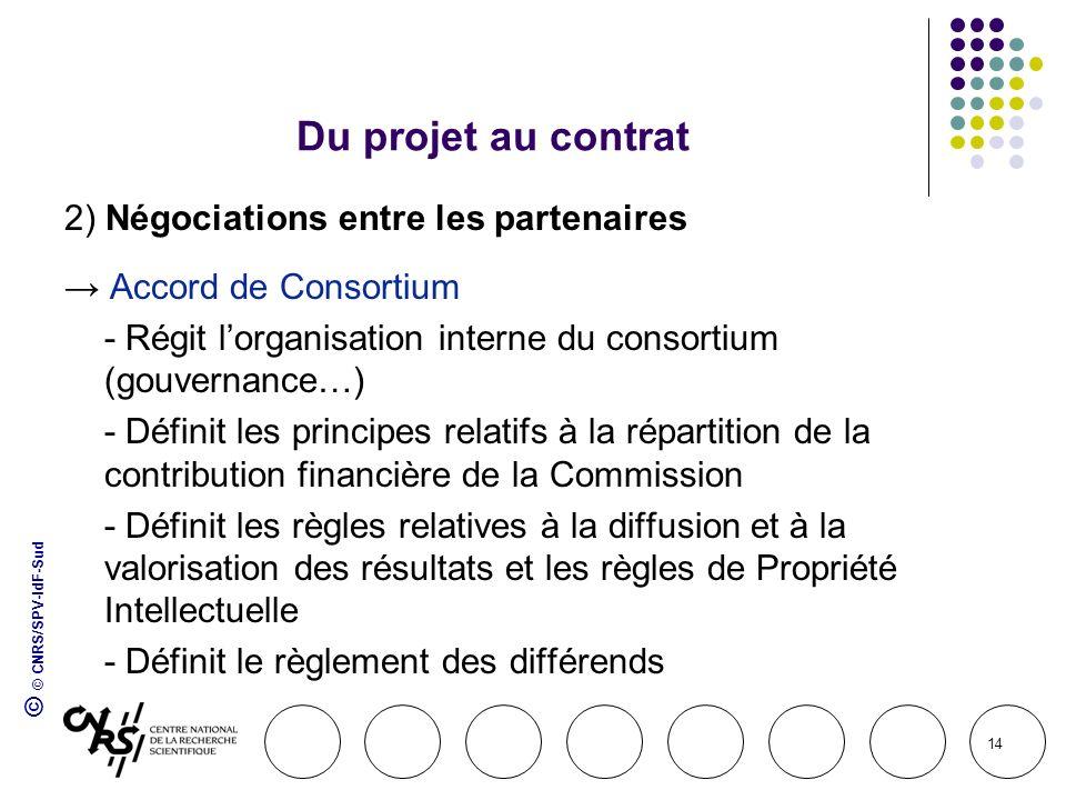 Du projet au contrat 2) Négociations entre les partenaires