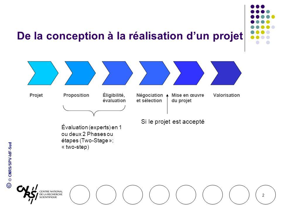 De la conception à la réalisation d'un projet