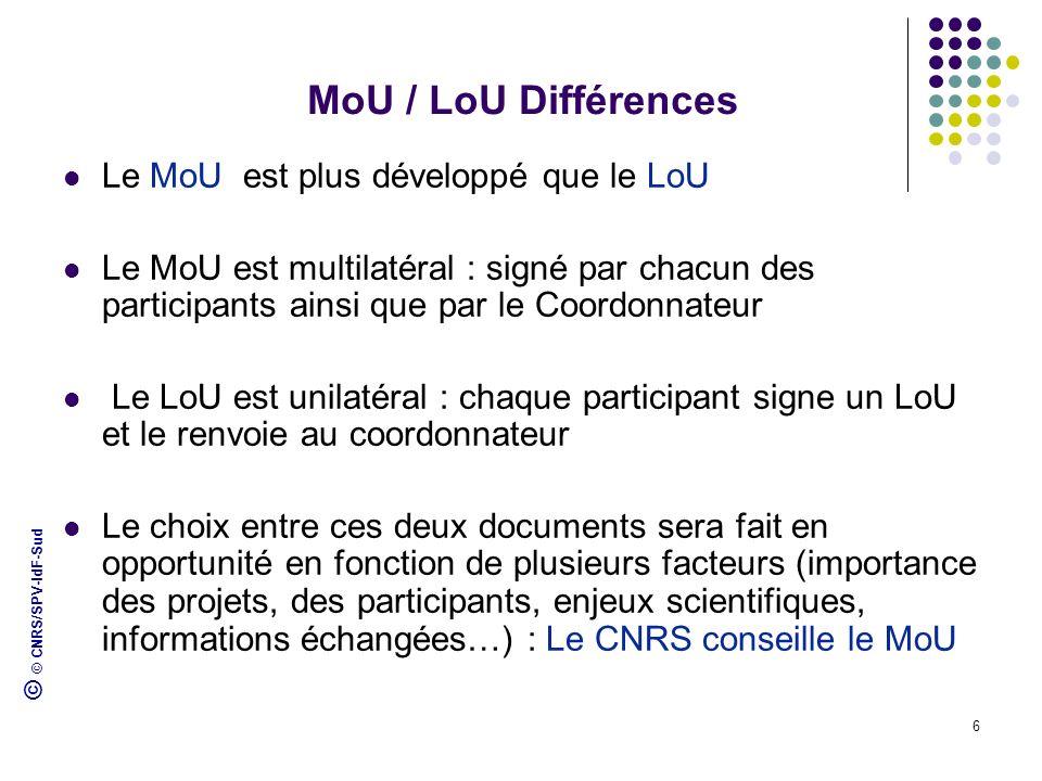 MoU / LoU Différences Le MoU est plus développé que le LoU