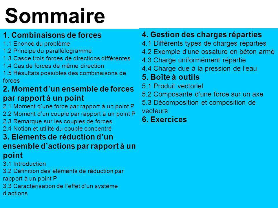 Sommaire 1. Combinaisons de forces 4. Gestion des charges réparties