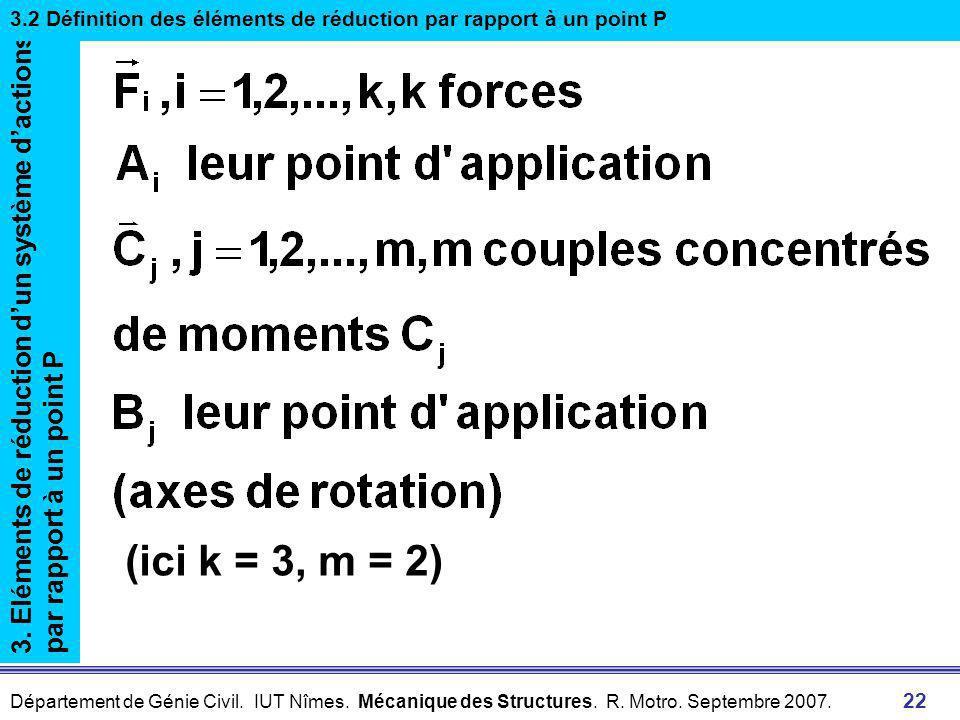 3.2 Définition des éléments de réduction par rapport à un point P