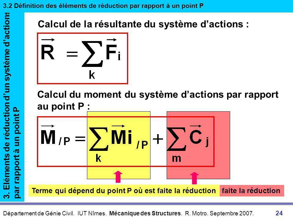 Calcul de la résultante du système d'actions :