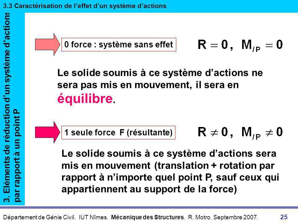 3.3 Caractérisation de l'effet d'un système d'actions