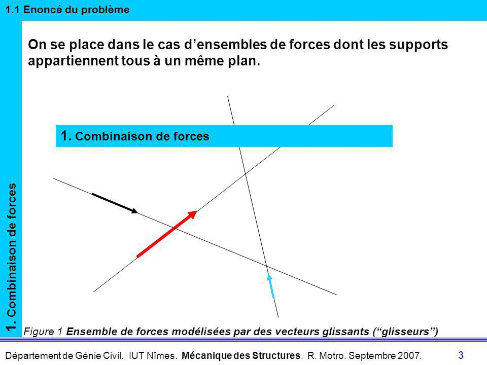 1.1 Enoncé du problèmeOn se place dans le cas d'ensembles de forces dont les supports appartiennent tous à un même plan.