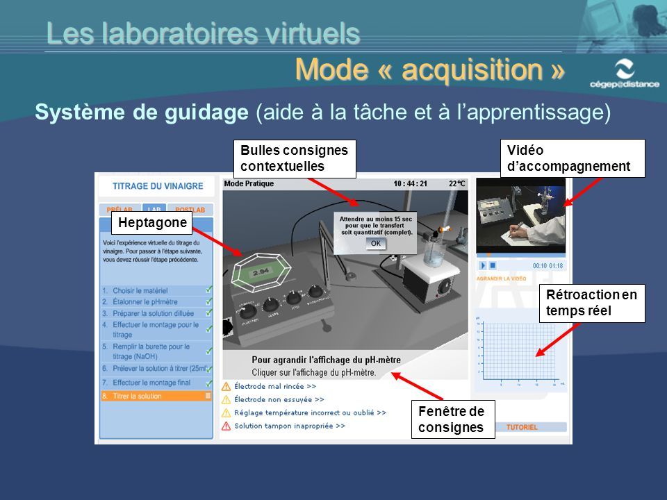Les laboratoires virtuels Mode « acquisition »
