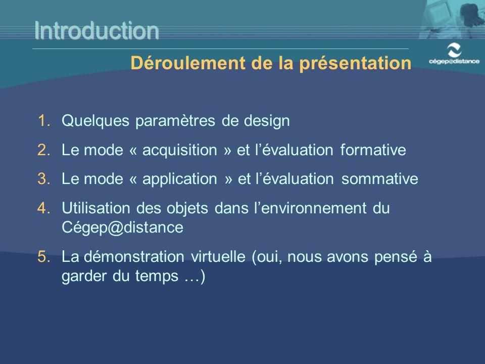 Introduction Déroulement de la présentation
