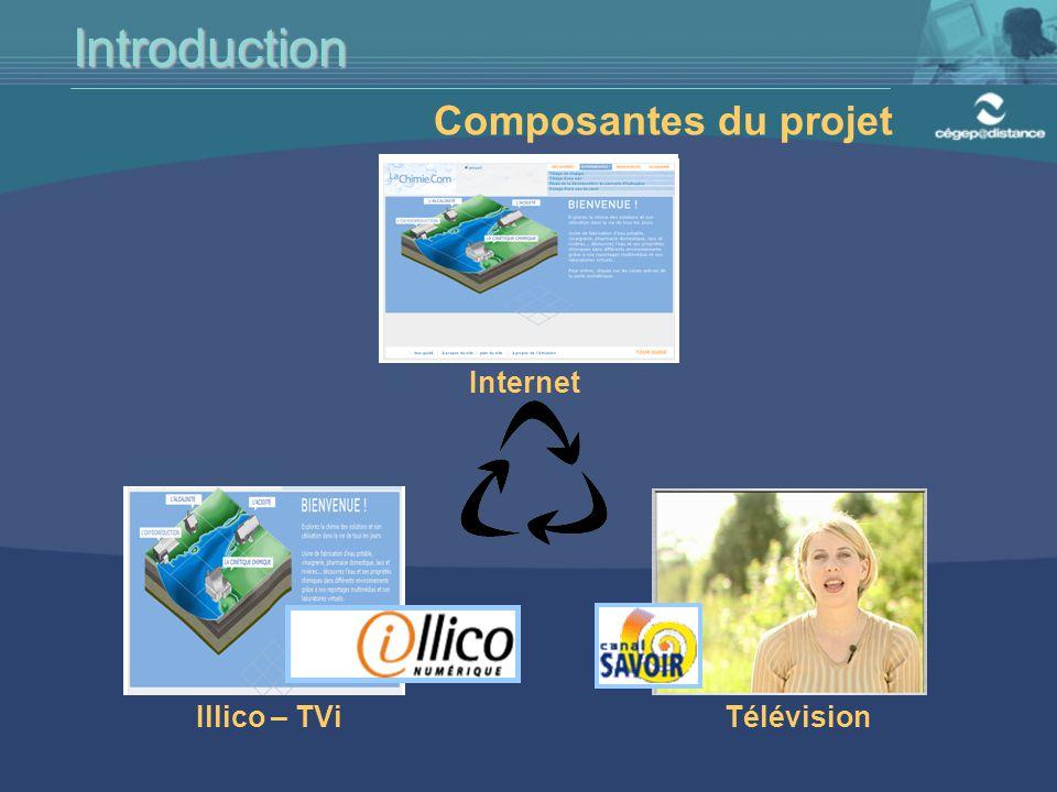 Introduction Composantes du projet Internet Illico – TVi Télévision