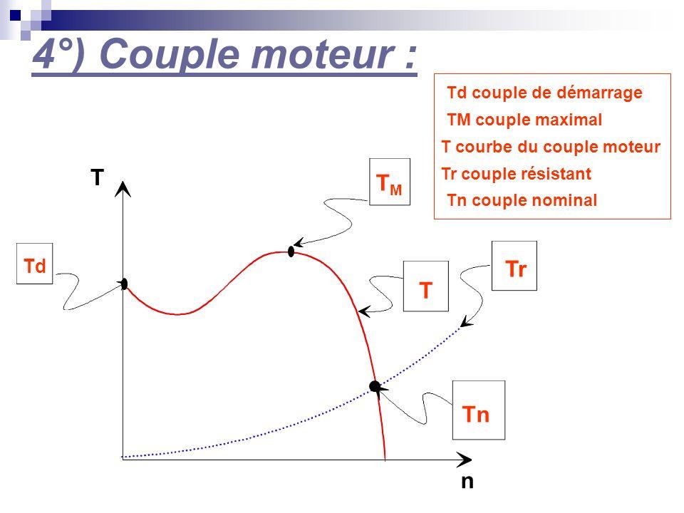 4°) Couple moteur : T TM Tr T Tn n Td Td couple de démarrage