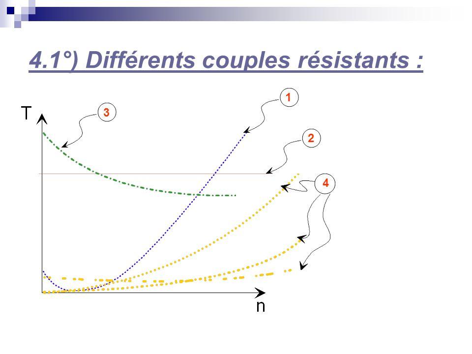 4.1°) Différents couples résistants :