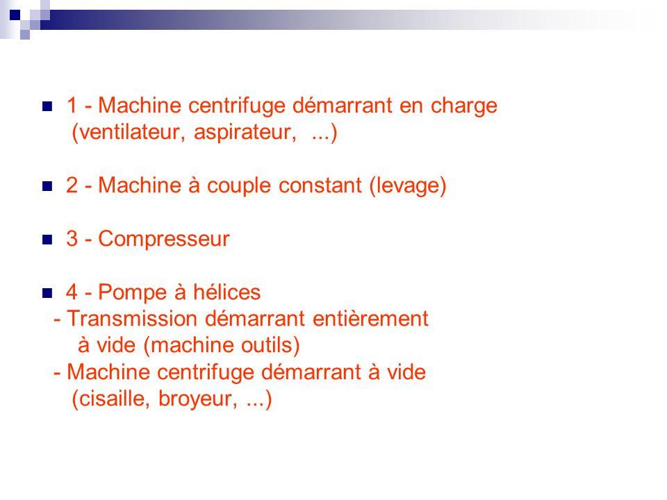 1 - Machine centrifuge démarrant en charge