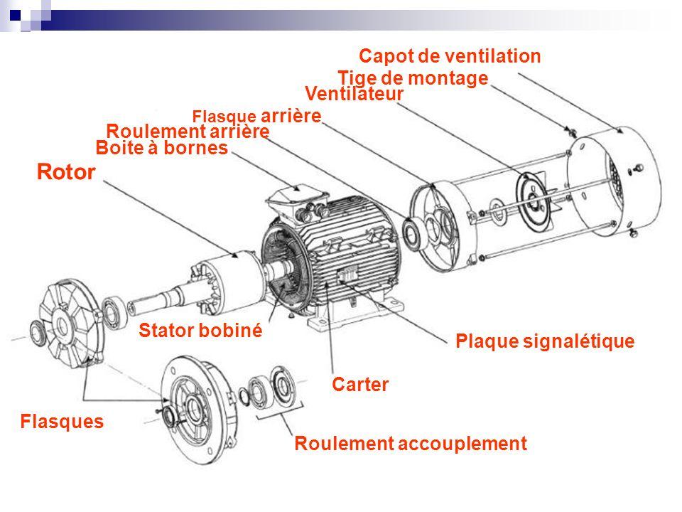 Rotor Capot de ventilation Tige de montage Ventilateur