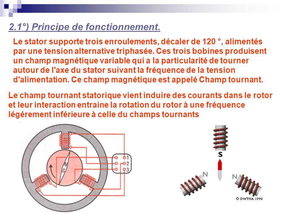 2.1°) Principe de fonctionnement.