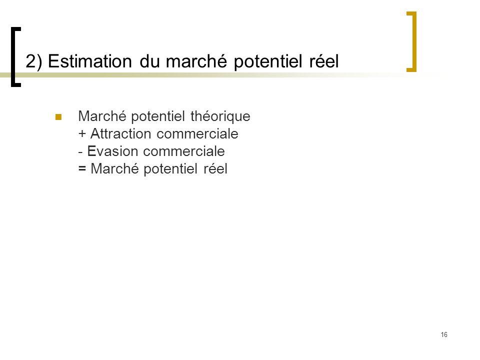 2) Estimation du marché potentiel réel