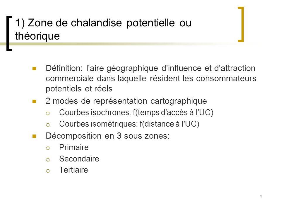 1) Zone de chalandise potentielle ou théorique