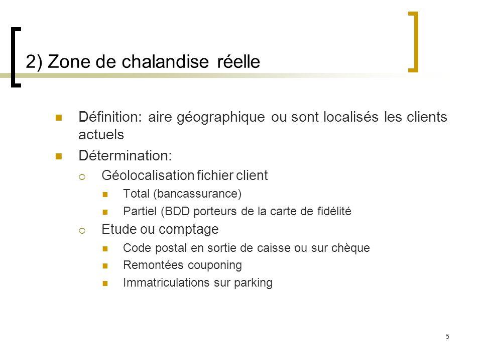 2) Zone de chalandise réelle