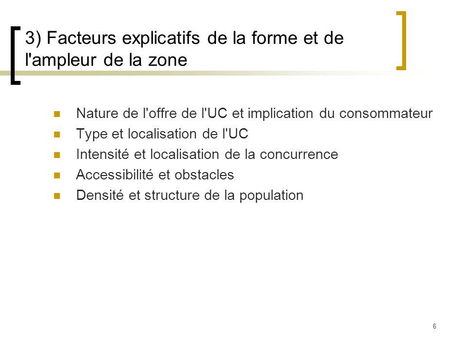 3) Facteurs explicatifs de la forme et de l ampleur de la zone