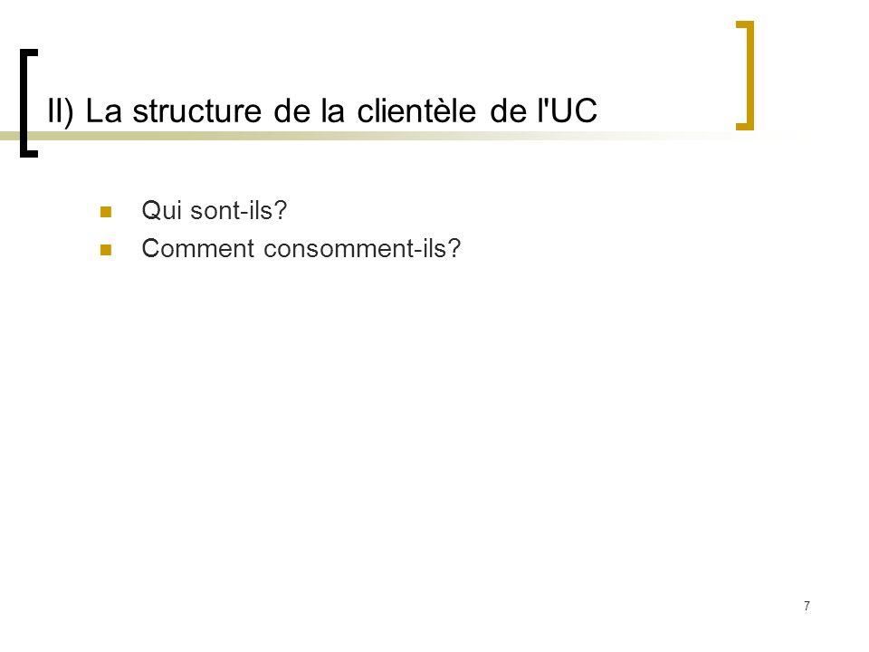II) La structure de la clientèle de l UC