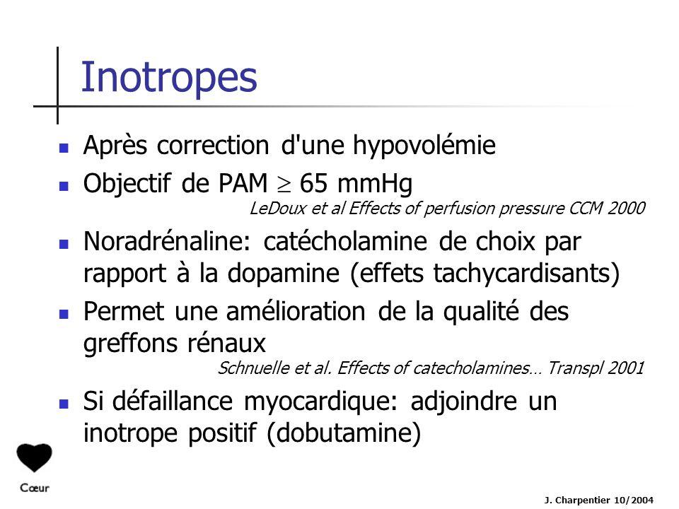 Inotropes Après correction d une hypovolémie Objectif de PAM  65 mmHg