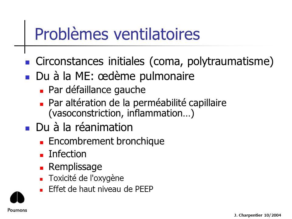 Problèmes ventilatoires