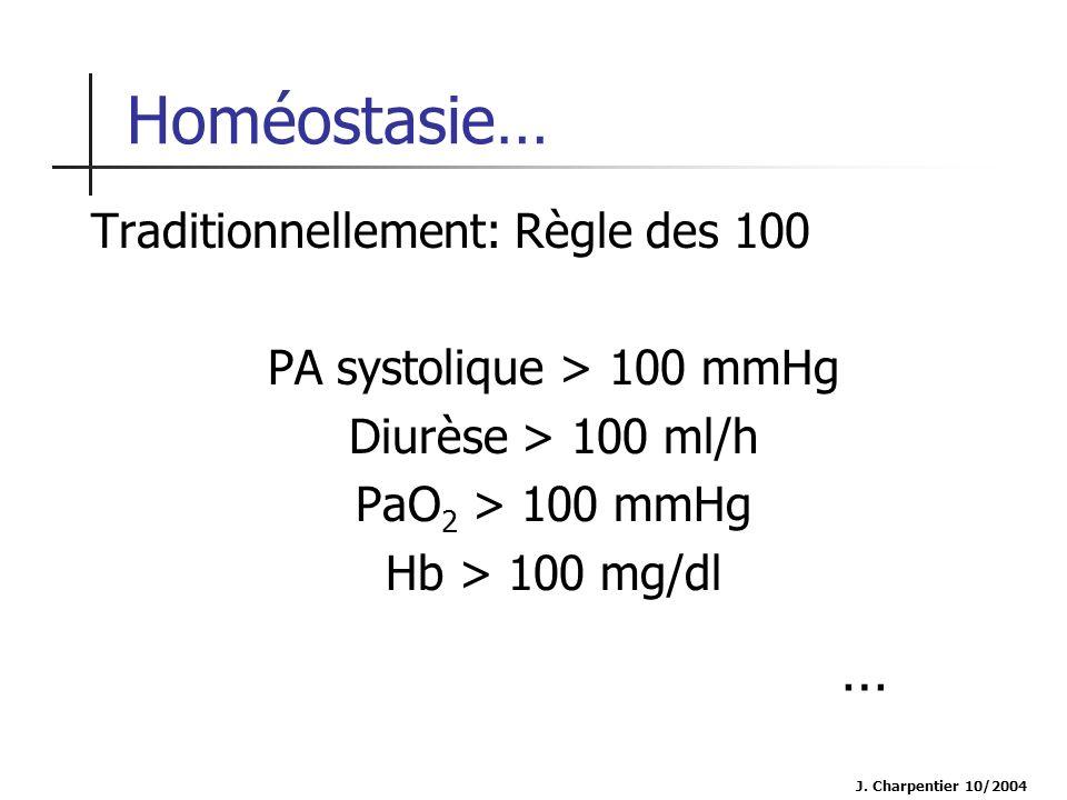 PA systolique > 100 mmHg
