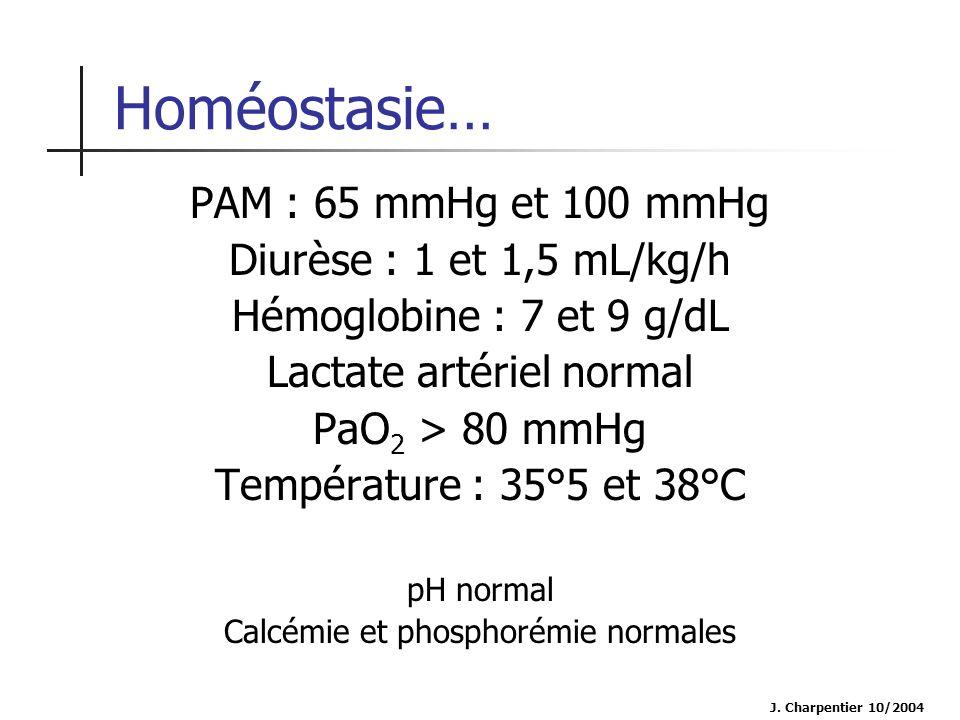Homéostasie… PAM : 65 mmHg et 100 mmHg Diurèse : 1 et 1,5 mL/kg/h