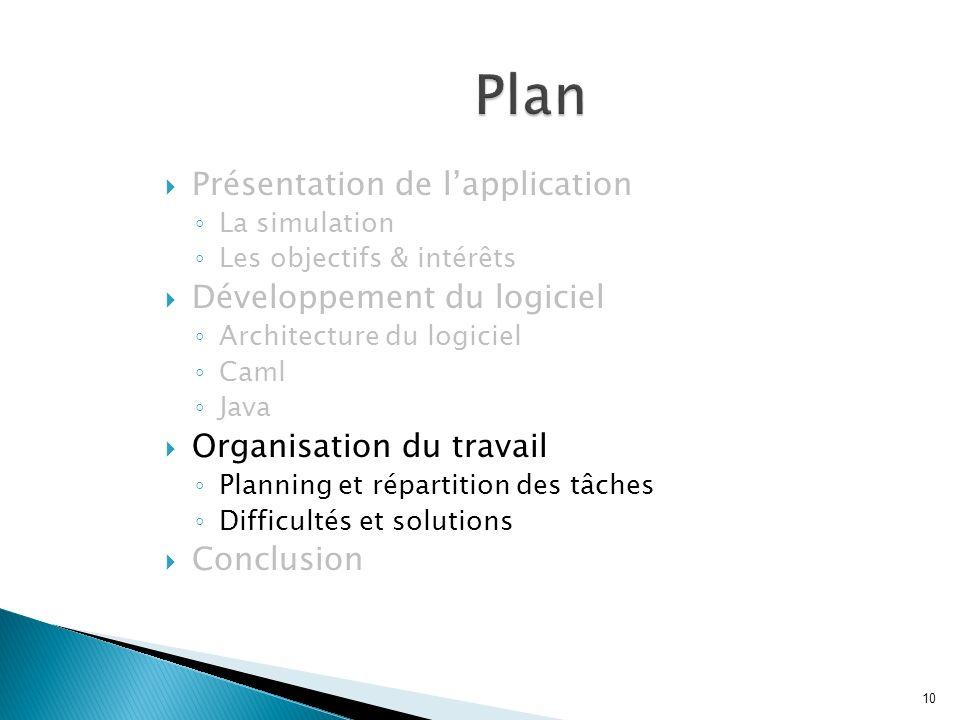 Plan Présentation de l'application Développement du logiciel