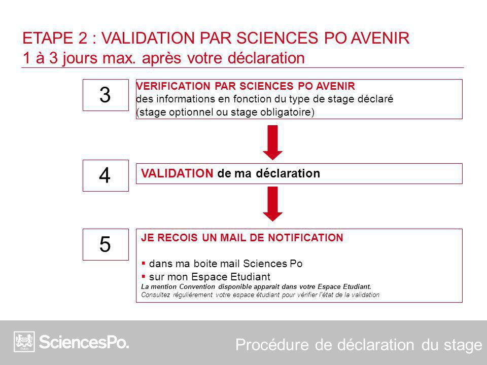 ETAPE 2 : VALIDATION PAR SCIENCES PO AVENIR 1 à 3 jours max