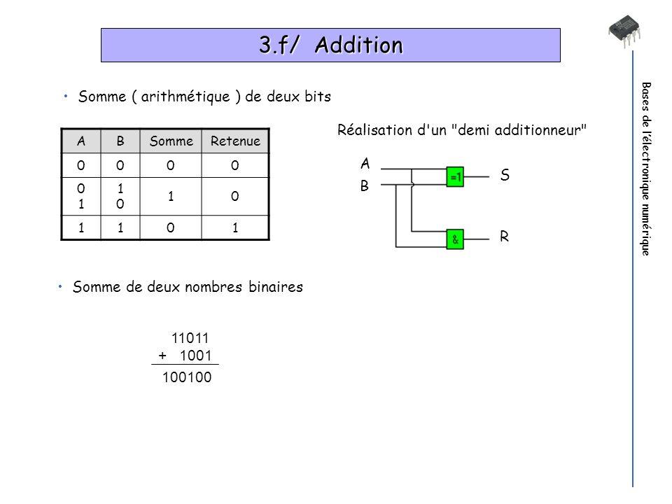 3.f/ Addition Somme ( arithmétique ) de deux bits