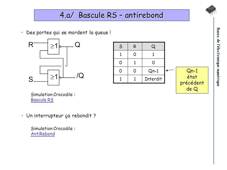 4.a/ Bascule RS – antirebond