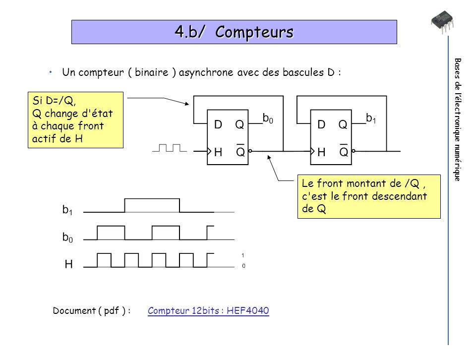 4.b/ CompteursBases de l'électronique numérique. Un compteur ( binaire ) asynchrone avec des bascules D :