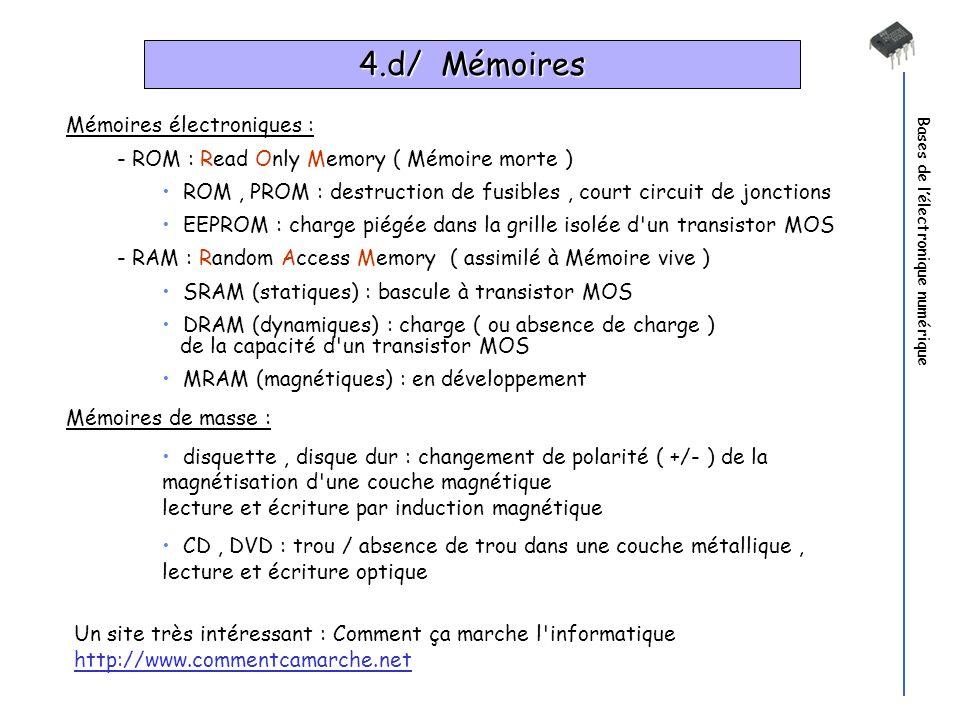 4.d/ Mémoires Mémoires électroniques :